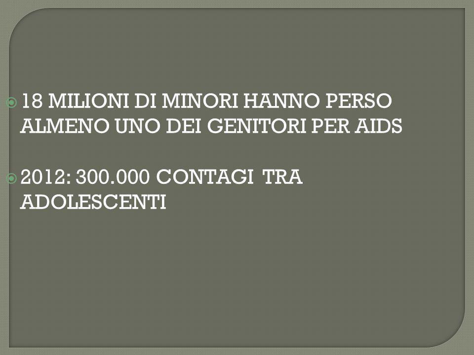 18 MILIONI DI MINORI HANNO PERSO ALMENO UNO DEI GENITORI PER AIDS