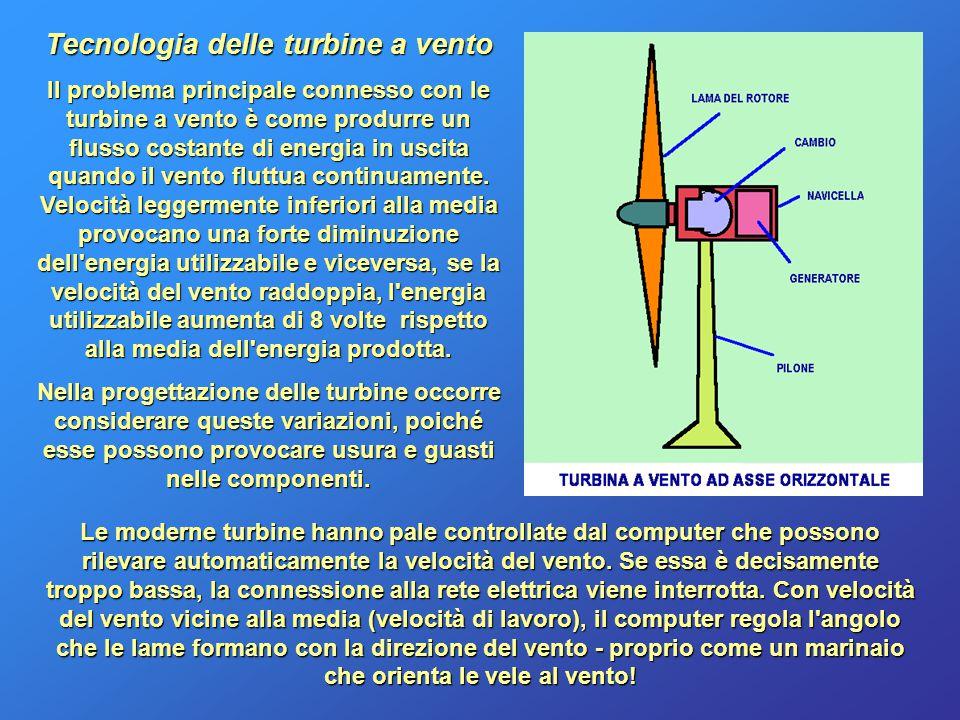 Tecnologia delle turbine a vento