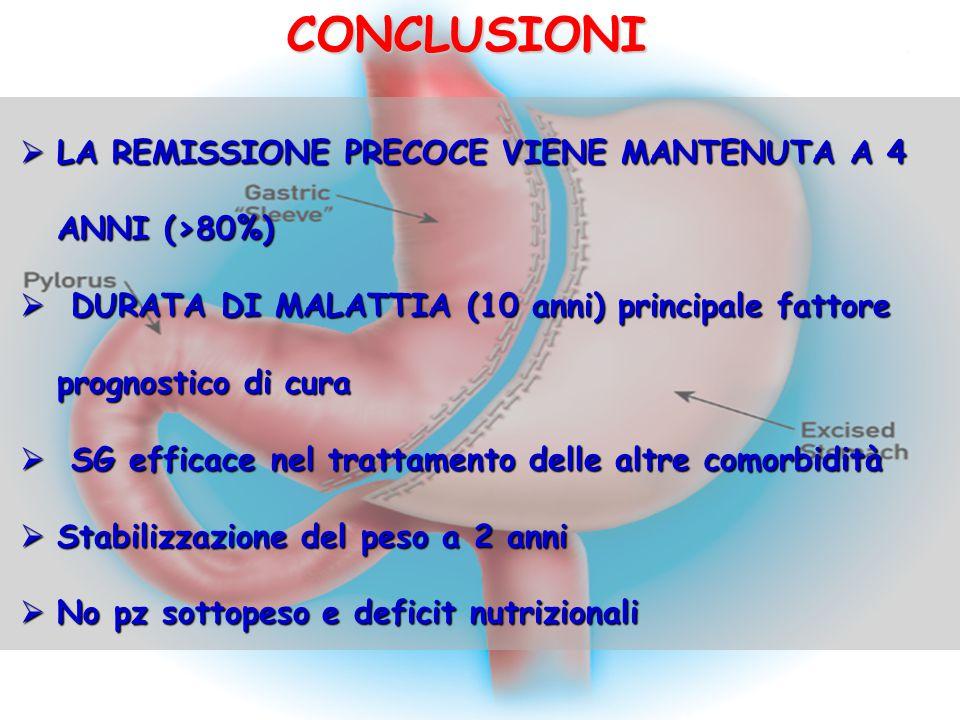 CONCLUSIONI LA REMISSIONE PRECOCE VIENE MANTENUTA A 4 ANNI (>80%)