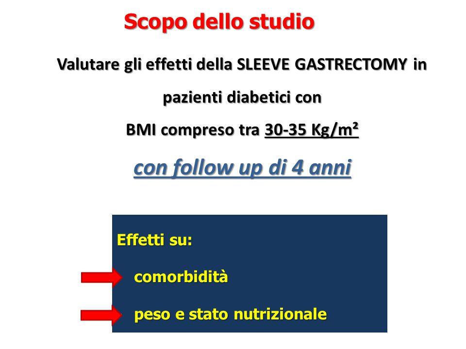 BMI compreso tra 30-35 Kg/m²