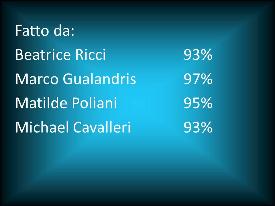 Fatto da: Beatrice Ricci 93% Marco Gualandris 97% Matilde Poliani 95% Michael Cavalleri 93%