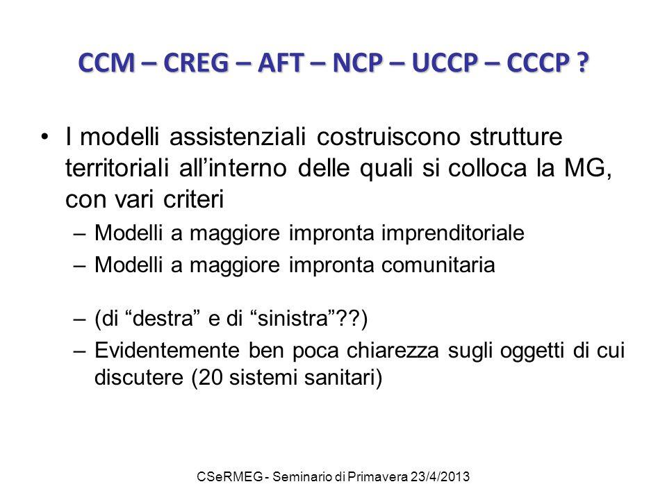 CCM – CREG – AFT – NCP – UCCP – CCCP