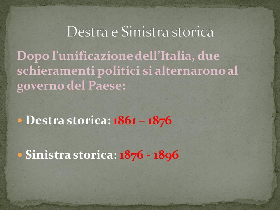 Destra e Sinistra storica
