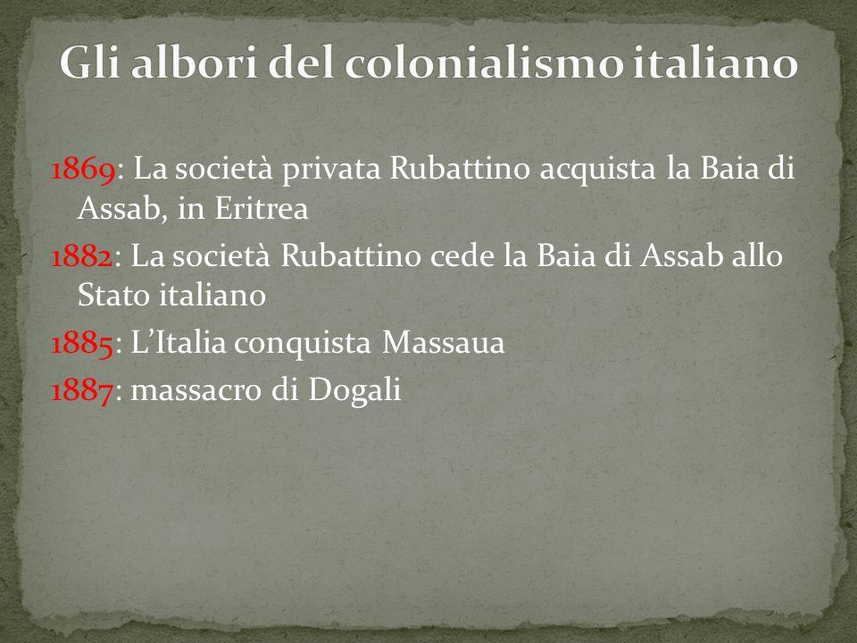 Gli albori del colonialismo italiano