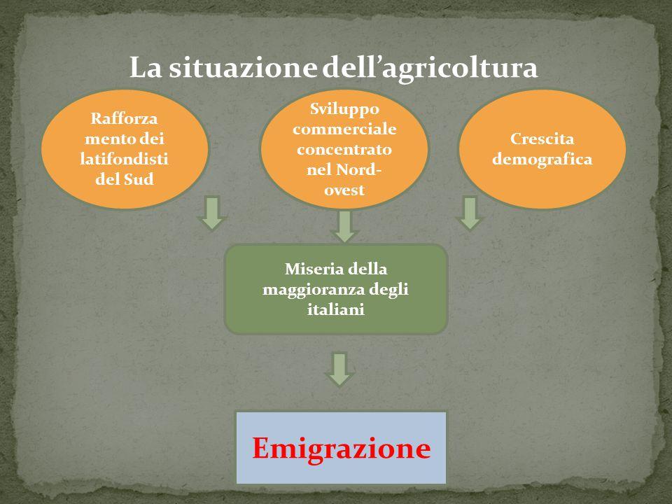 La situazione dell'agricoltura Emigrazione