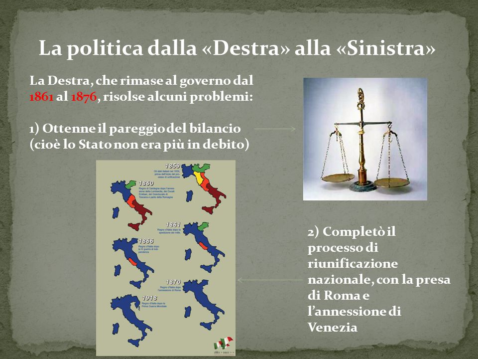 La politica dalla «Destra» alla «Sinistra»
