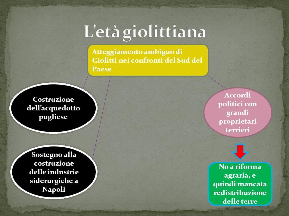 L'età giolittiana Atteggiamento ambiguo di Giolitti nei confronti del Sud del Paese. Costruzione dell'acquedotto pugliese.
