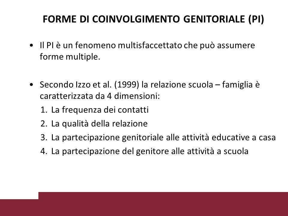 FORME DI COINVOLGIMENTO GENITORIALE (PI)