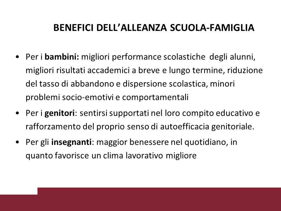 BENEFICI DELL'ALLEANZA SCUOLA-FAMIGLIA