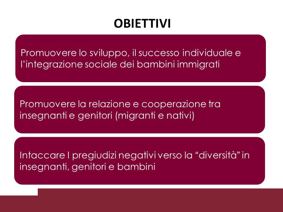 OBIETTIVI Promuovere lo sviluppo, il successo individuale e l'integrazione sociale dei bambini immigrati.
