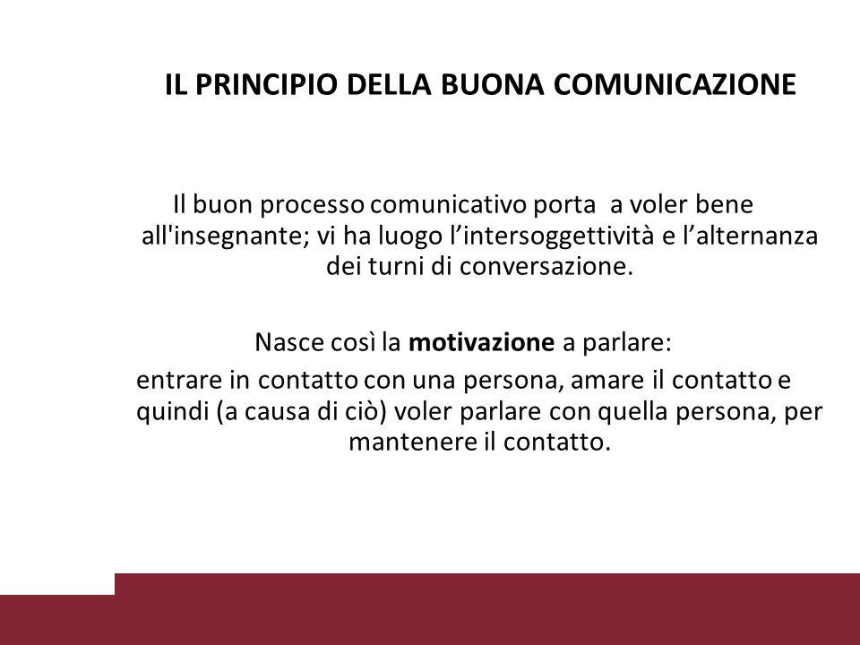 IL PRINCIPIO DELLA BUONA COMUNICAZIONE