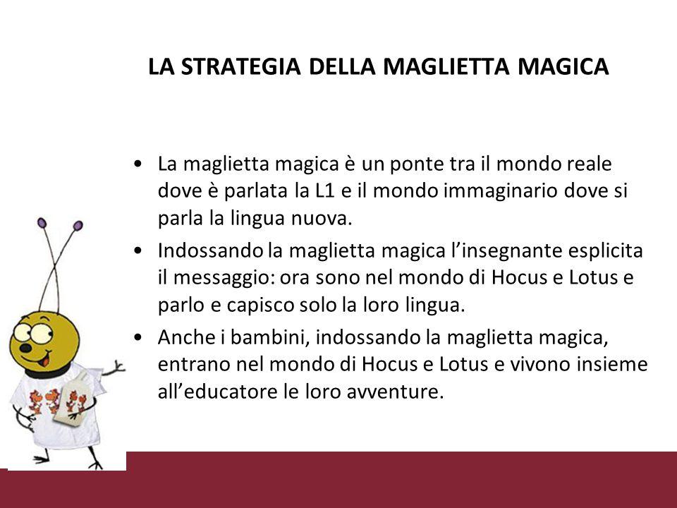 LA STRATEGIA DELLA MAGLIETTA MAGICA