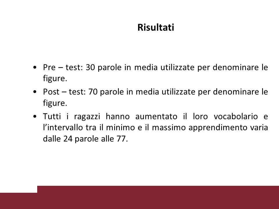 Risultati Pre – test: 30 parole in media utilizzate per denominare le figure. Post – test: 70 parole in media utilizzate per denominare le figure.