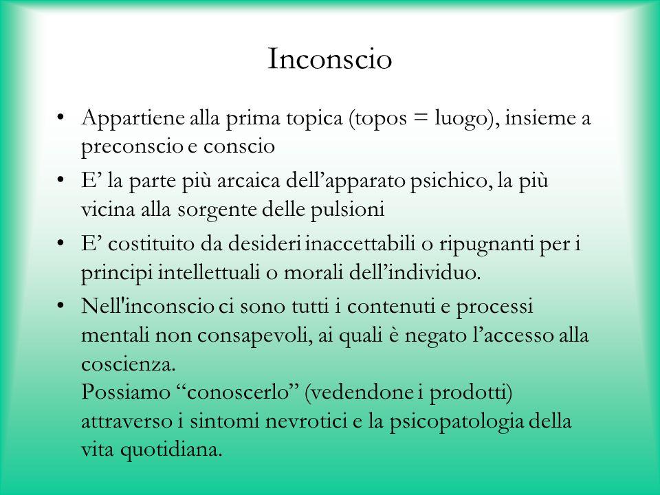 Inconscio Appartiene alla prima topica (topos = luogo), insieme a preconscio e conscio.