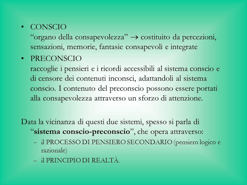 CONSCIO organo della consapevolezza  costituito da percezioni, sensazioni, memorie, fantasie consapevoli e integrate