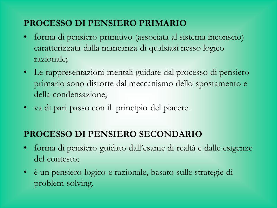 PROCESSO DI PENSIERO PRIMARIO