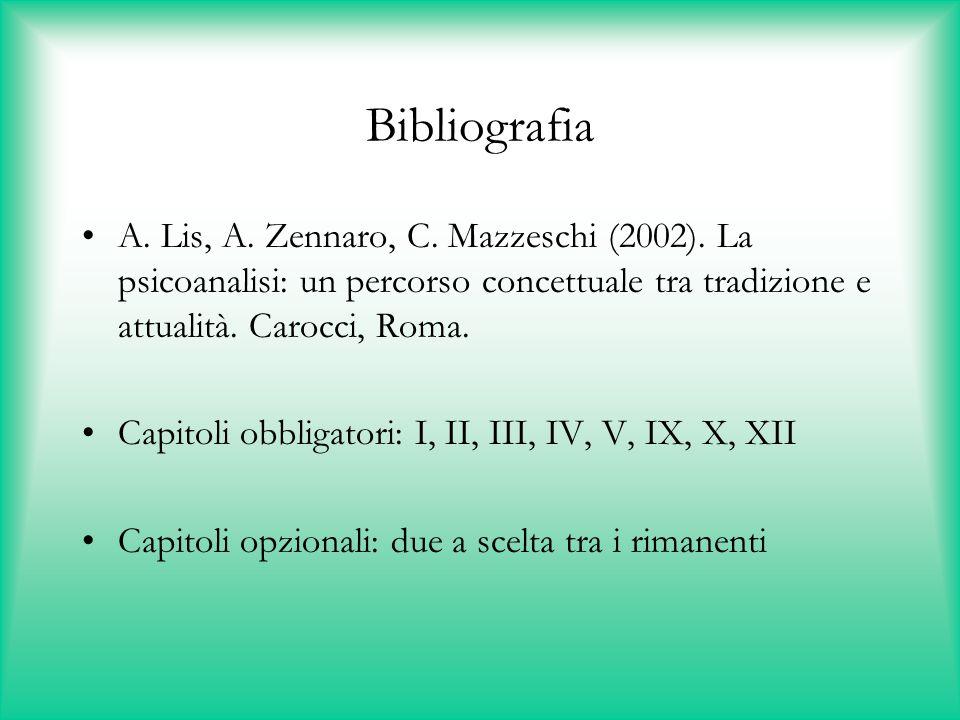Bibliografia A. Lis, A. Zennaro, C. Mazzeschi (2002). La psicoanalisi: un percorso concettuale tra tradizione e attualità. Carocci, Roma.