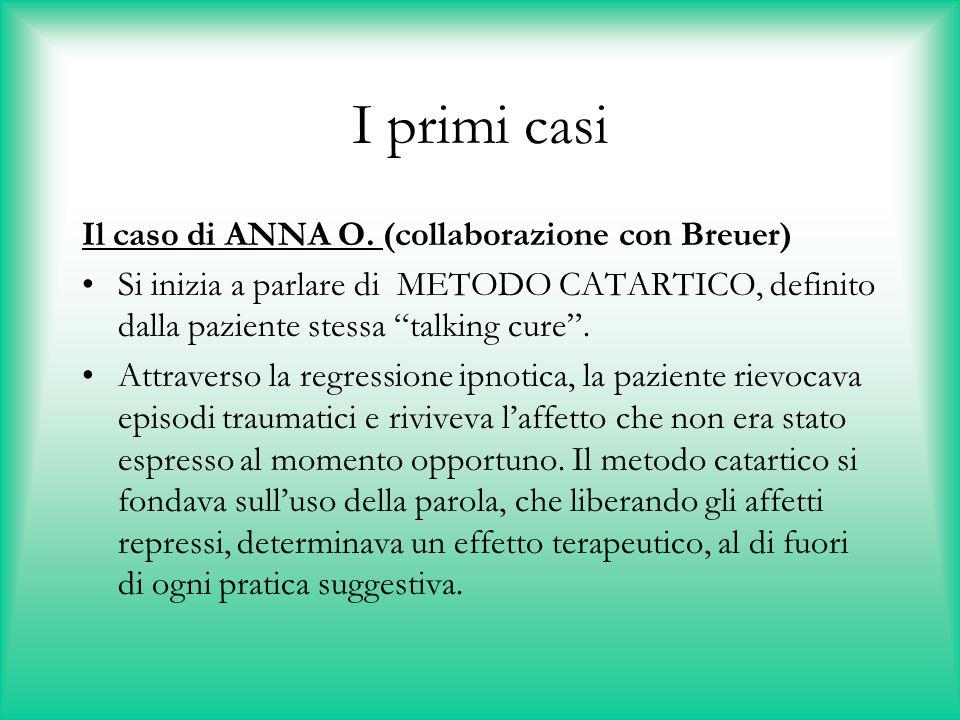 I primi casi Il caso di ANNA O. (collaborazione con Breuer)