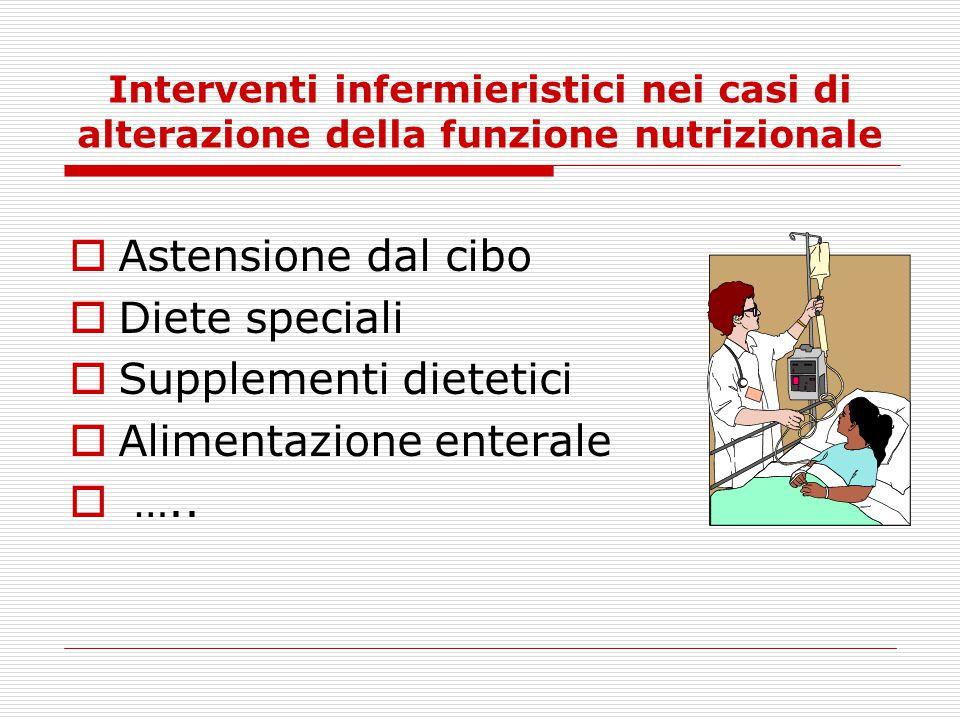 Supplementi dietetici Alimentazione enterale …..