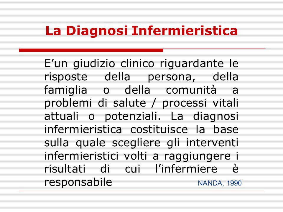 La Diagnosi Infermieristica