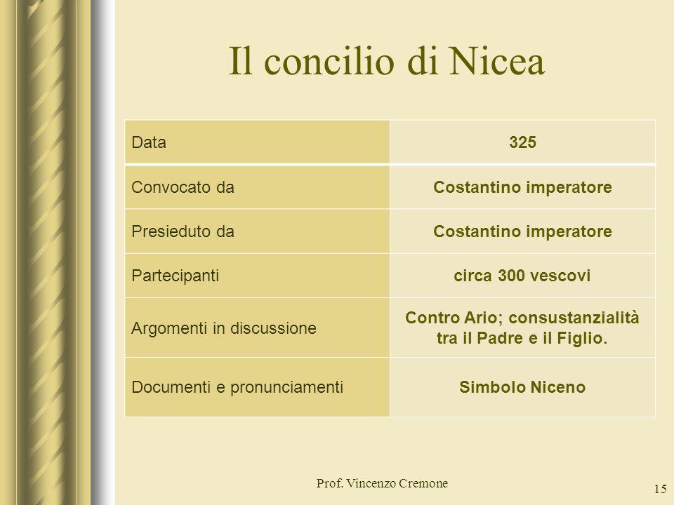 Il concilio di Nicea Data 325 Convocato da Costantino imperatore