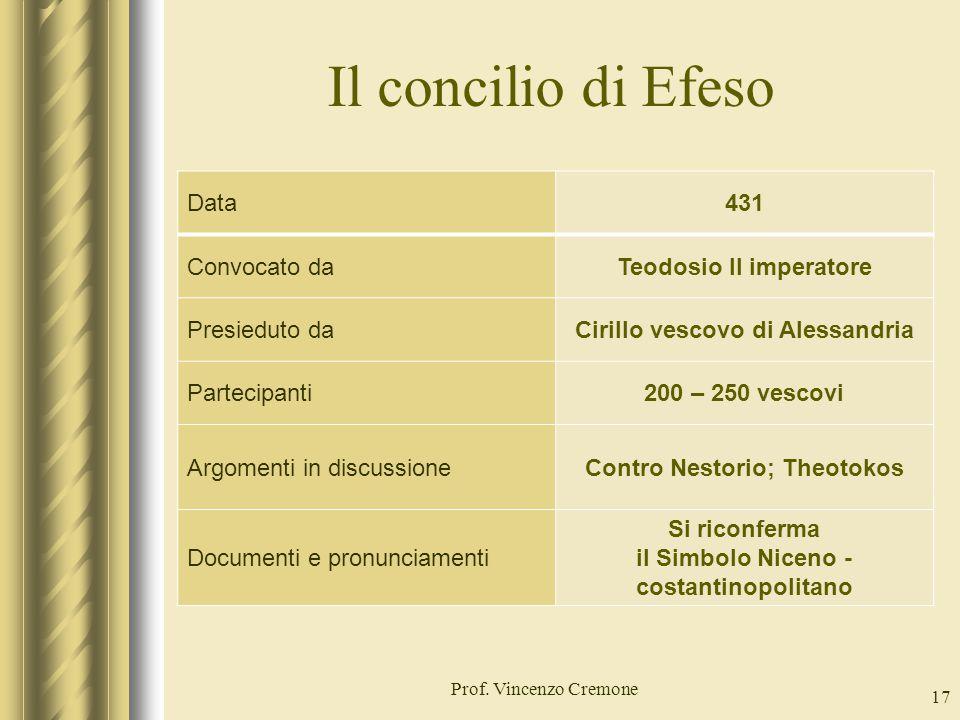 Il concilio di Efeso Data 431 Convocato da Teodosio II imperatore