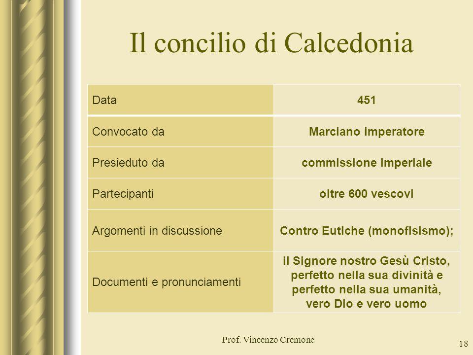 Il concilio di Calcedonia
