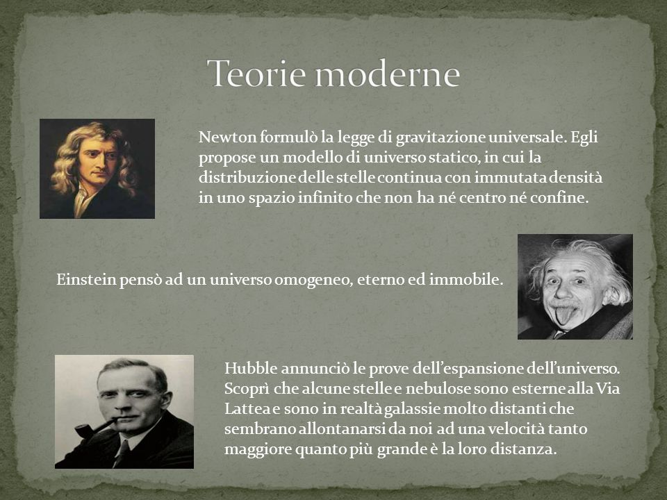 Teorie moderne