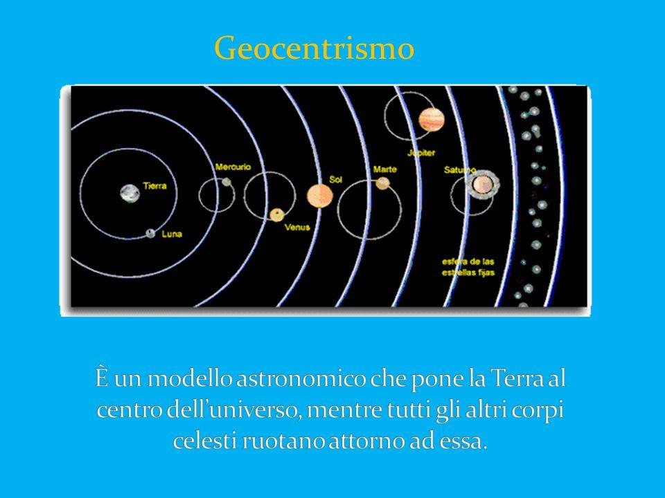 Geocentrismo È un modello astronomico che pone la Terra al centro dell'universo, mentre tutti gli altri corpi celesti ruotano attorno ad essa.
