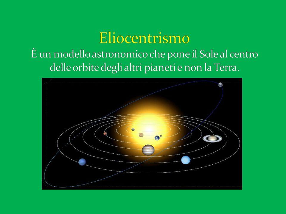 Eliocentrismo È un modello astronomico che pone il Sole al centro delle orbite degli altri pianeti e non la Terra.