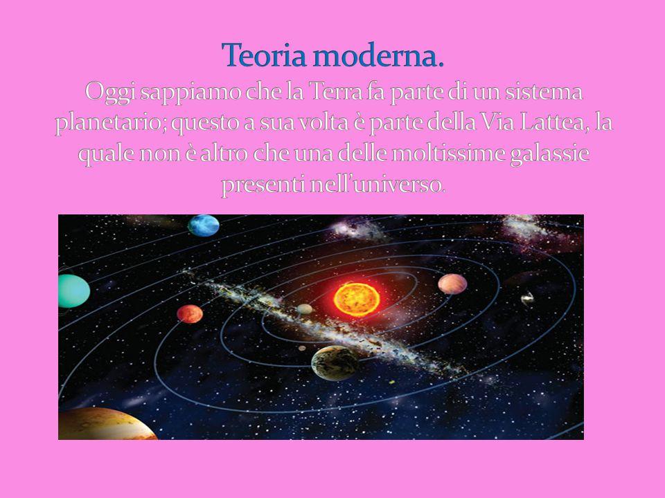 Teoria moderna.