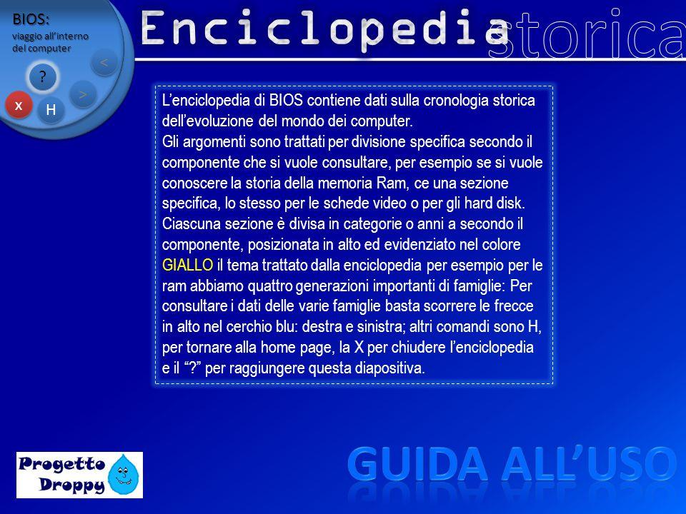 storica Enciclopedia Guida all'uso BIOS: < >