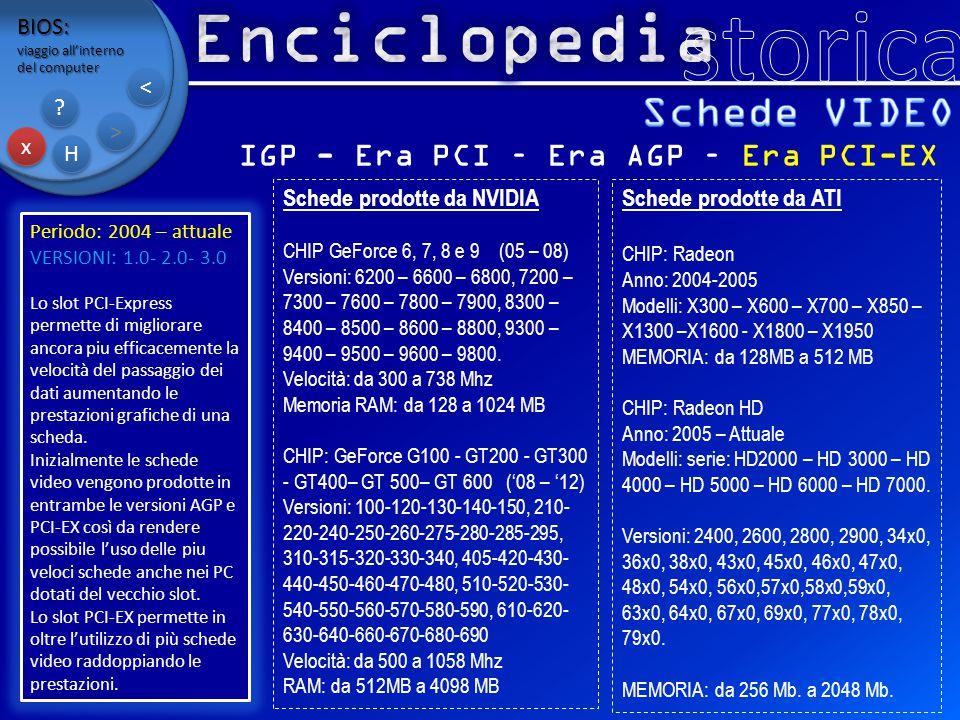 IGP - Era PCI – Era AGP – Era PCI-EX