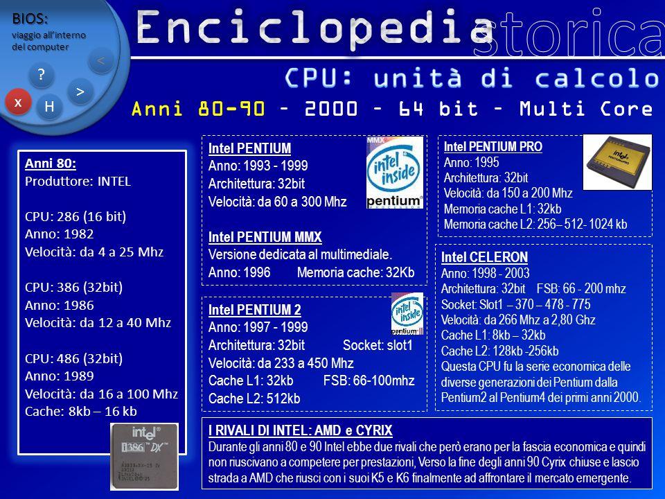 Anni 80-90 – 2000 – 64 bit – Multi Core