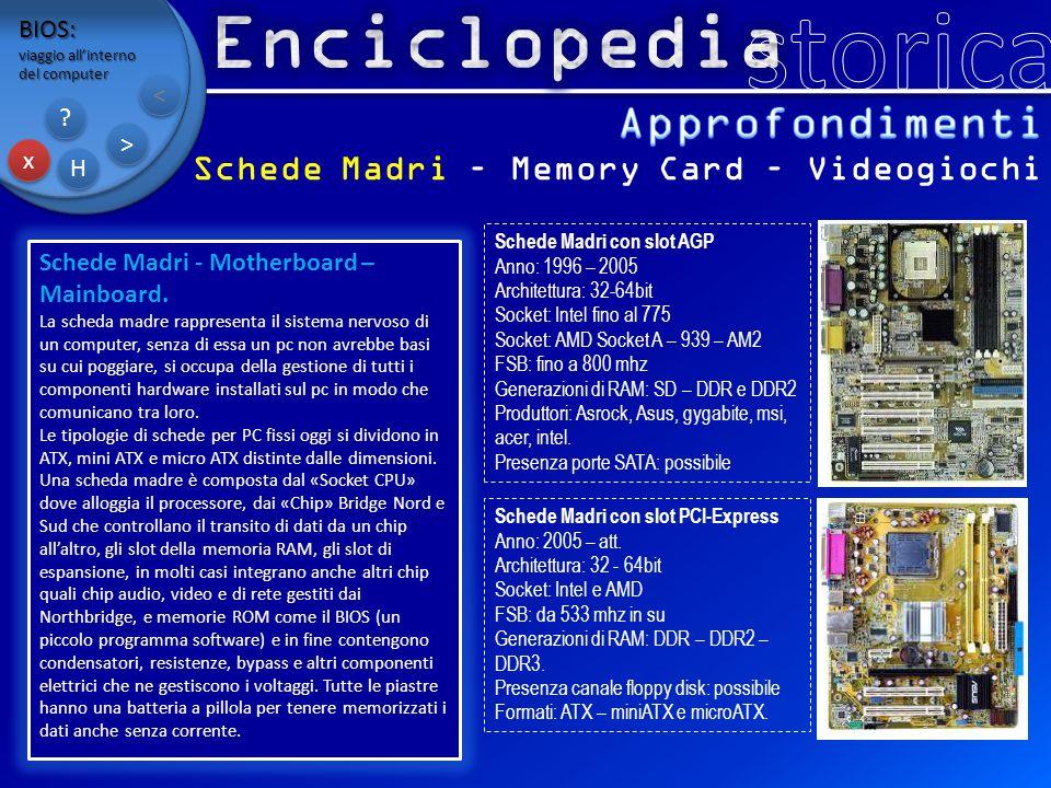 Schede Madri – Memory Card – Videogiochi