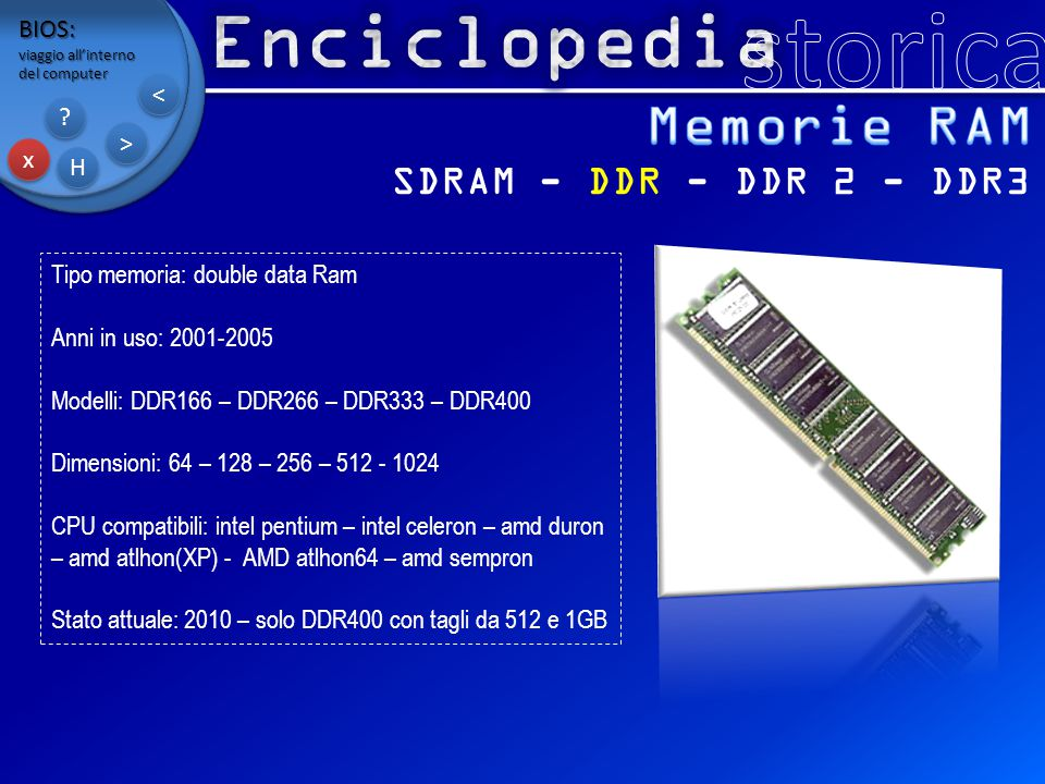 storica Enciclopedia Memorie RAM SDRAM - DDR - DDR 2 - DDR3 BIOS: <