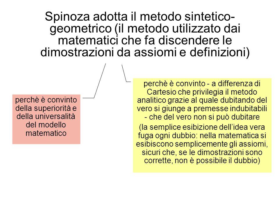 Spinoza adotta il metodo sintetico-geometrico (il metodo utilizzato dai matematici che fa discendere le dimostrazioni da assiomi e definizioni)