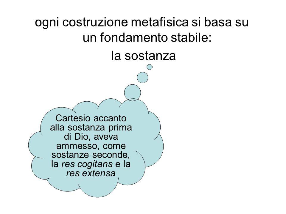 ogni costruzione metafisica si basa su un fondamento stabile: