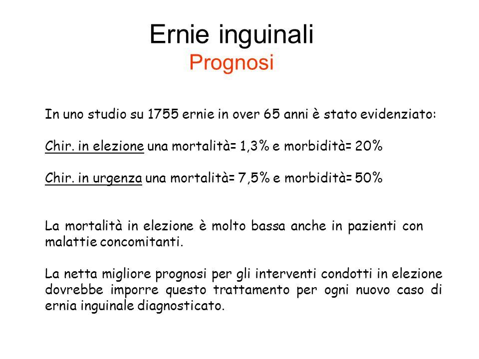 Ernie inguinali Prognosi