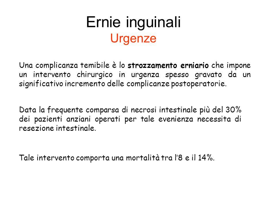 Ernie inguinali Urgenze