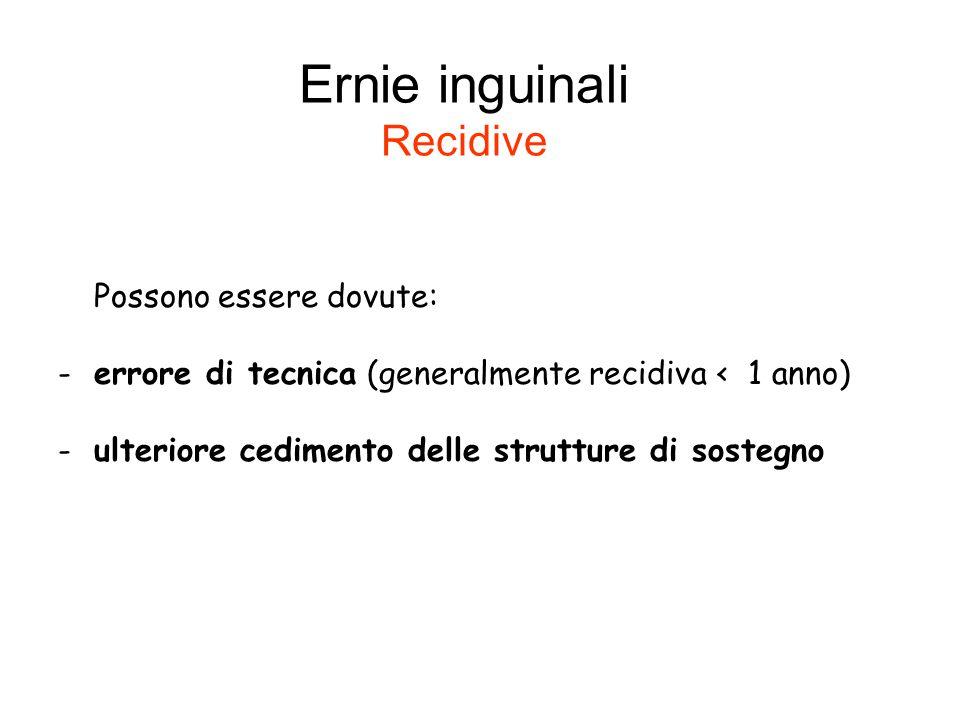 Ernie inguinali Recidive