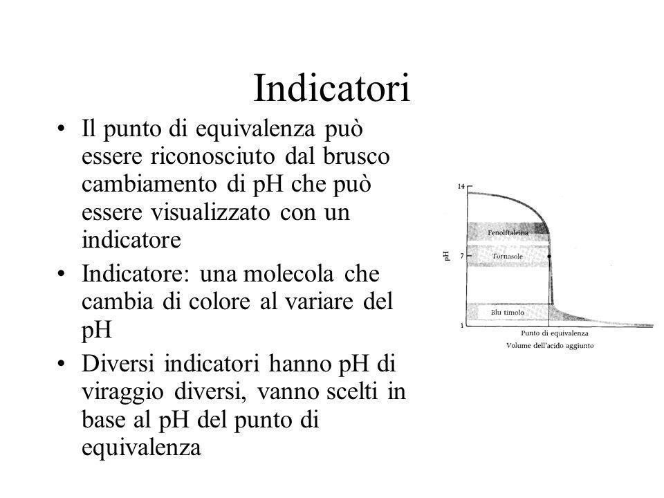 Indicatori Il punto di equivalenza può essere riconosciuto dal brusco cambiamento di pH che può essere visualizzato con un indicatore.