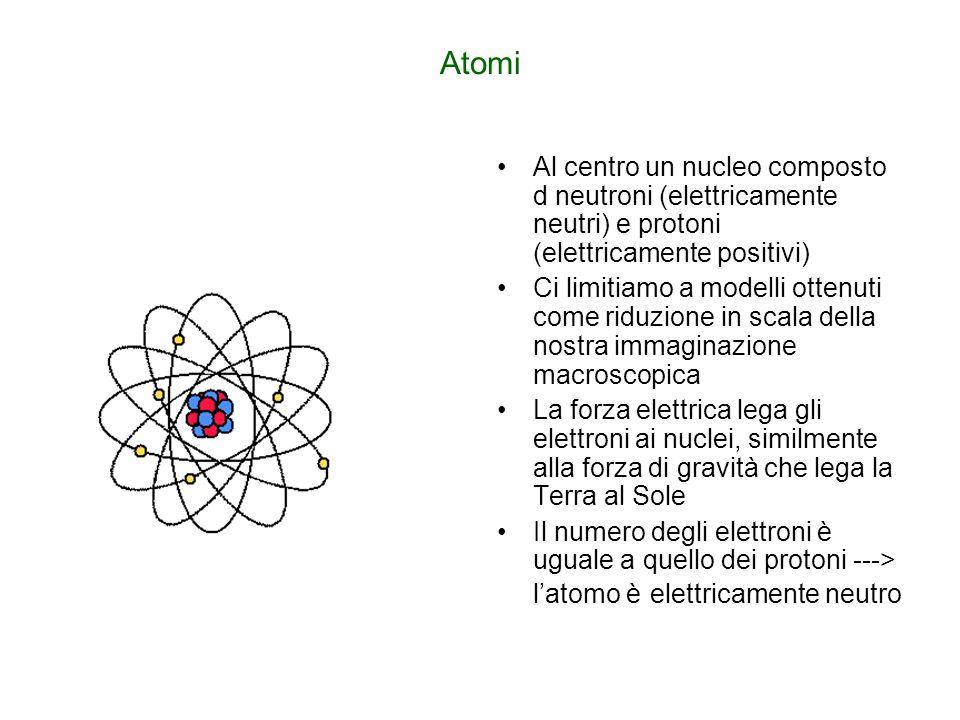 Atomi Al centro un nucleo composto d neutroni (elettricamente neutri) e protoni (elettricamente positivi)