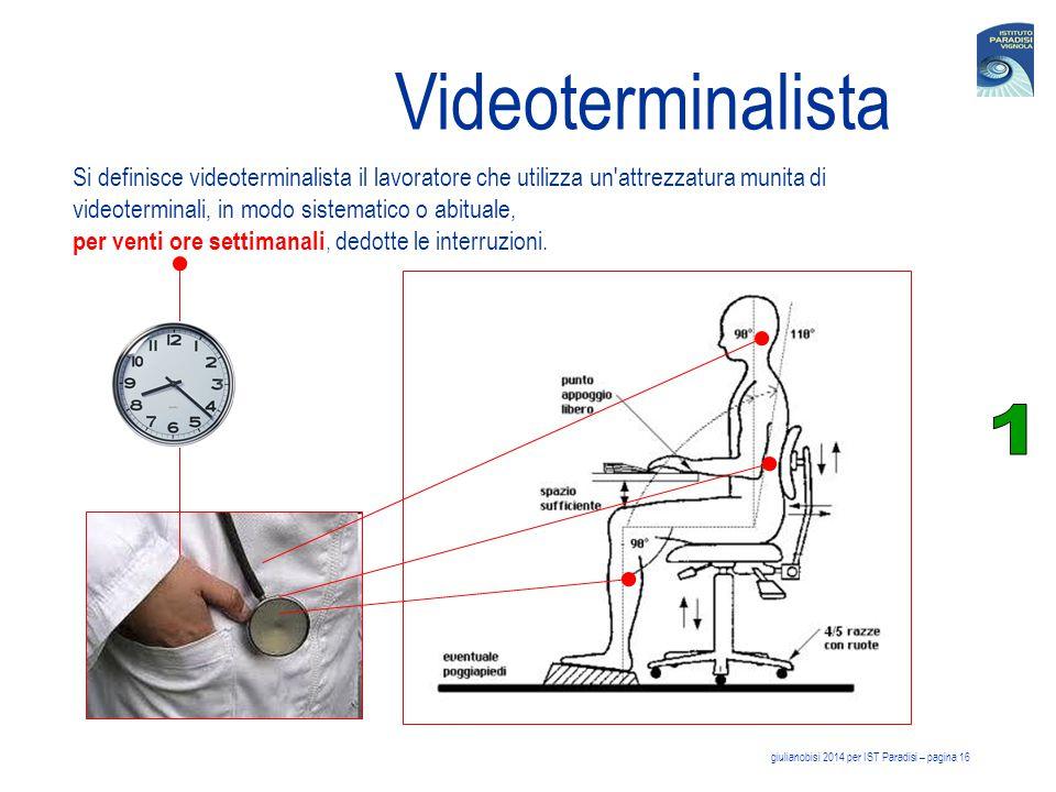 Videoterminalista