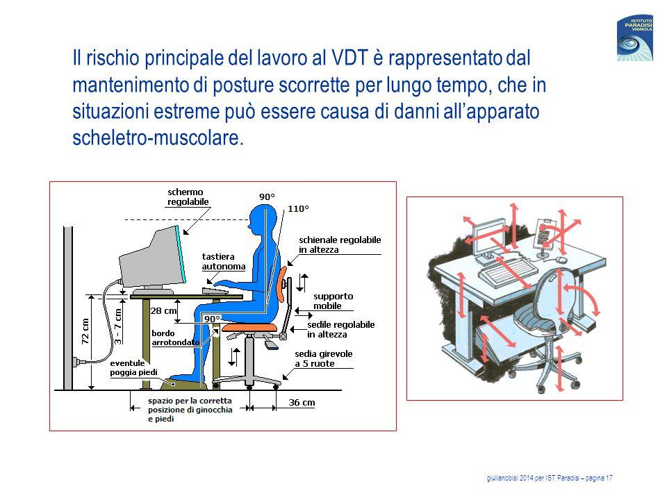Il rischio principale del lavoro al VDT è rappresentato dal mantenimento di posture scorrette per lungo tempo, che in situazioni estreme può essere causa di danni all'apparato scheletro-muscolare.