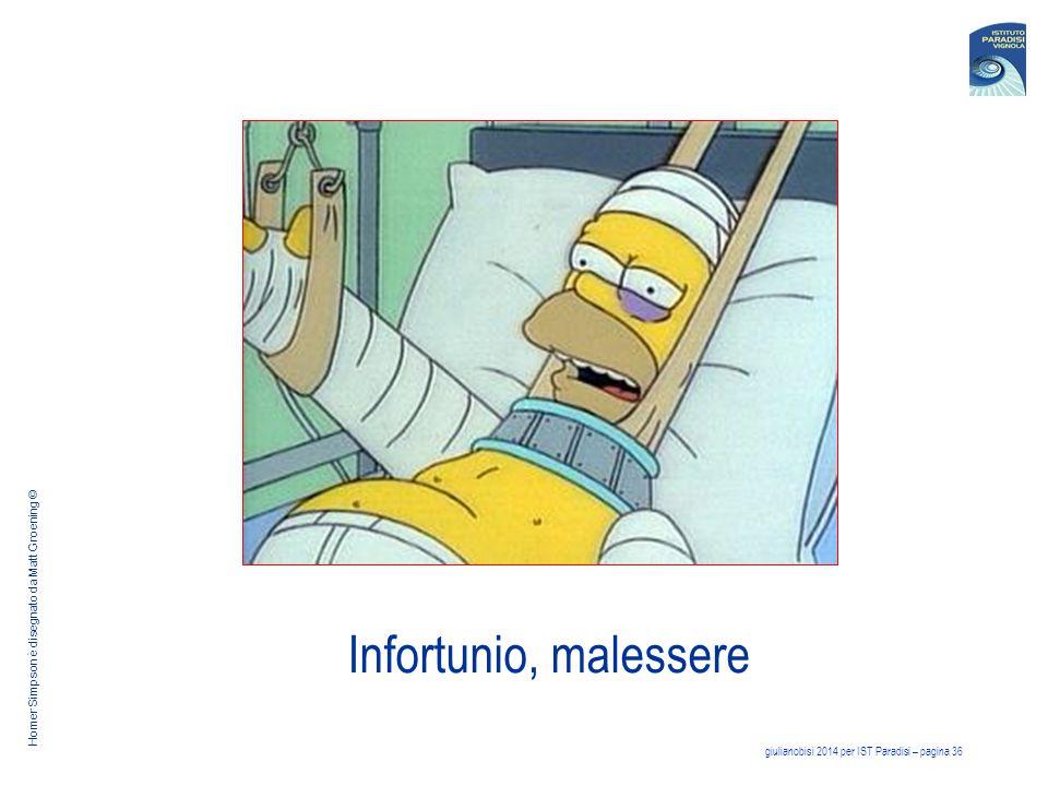 Infortunio, malessere Homer Simpson è disegnato da Matt Groening ©