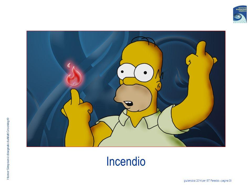 Incendio Homer Simpson è disegnato da Matt Groening ©