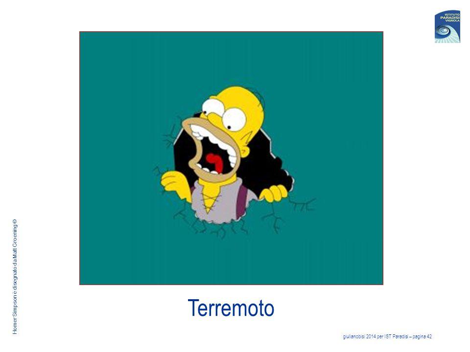 Terremoto Homer Simpson è disegnato da Matt Groening ©