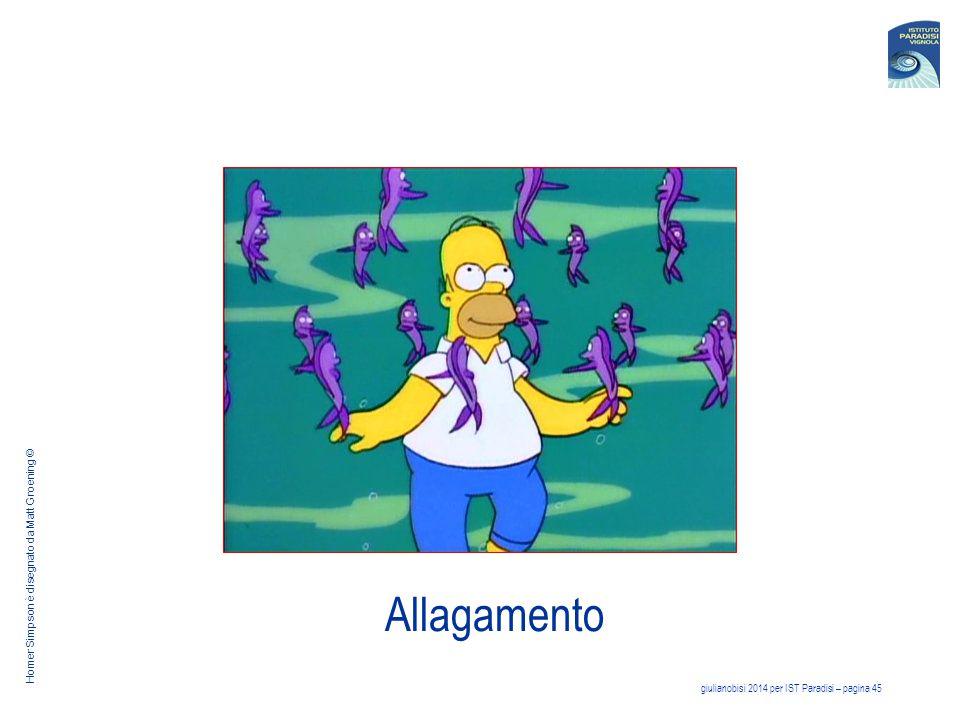 Allagamento Homer Simpson è disegnato da Matt Groening ©