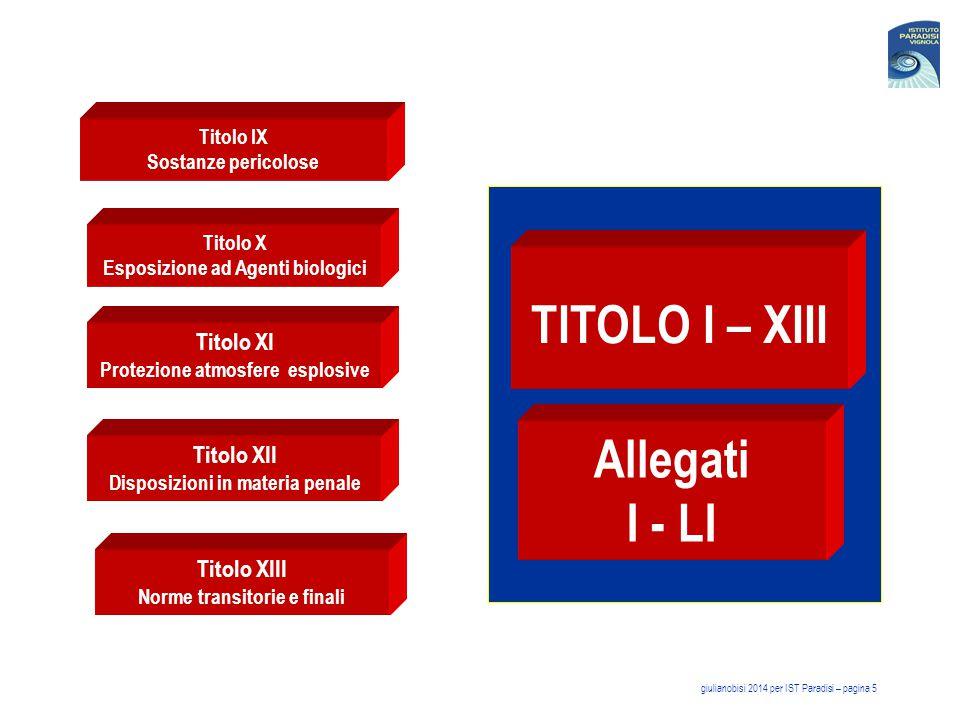 TITOLO I – XIII Allegati I - LI